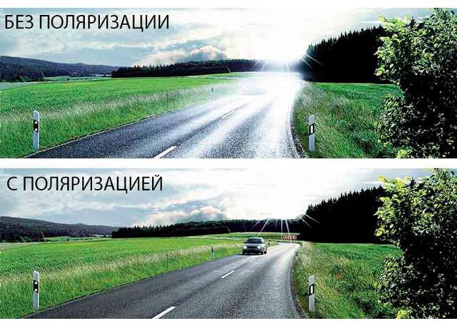 Разница между поляризационной и неполяризационной линзой