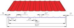 Профнастил ПС-8 цинк 0,45мм