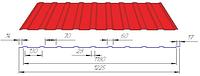 Профнастил ПС-8 полиестер 0,45мм