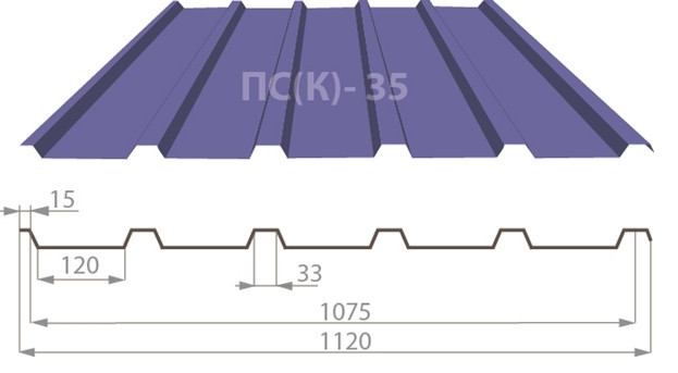 Профнастил ПС(К)-35 цинк 0,45мм