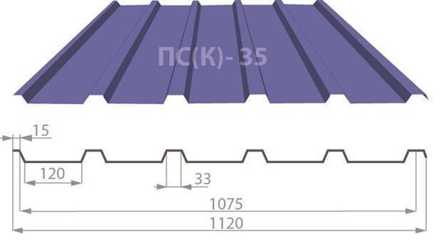 Профнастил ПС(К)-35 цинк 0,45мм, фото 2