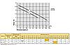 Дренажно-фекальный насос Rudes DRF750F, фото 2