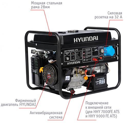 """Генератор HYUNDAI  """"HHY 7000FE ATS""""  мощностью 5кВТ"""