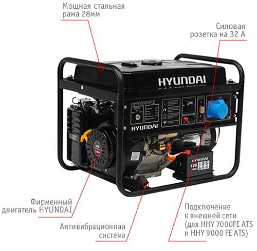 """Генератор HYUNDAI  """"HHY 9010FE""""  мощностью 6кВТ"""