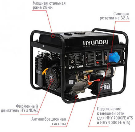 "Генератор HYUNDAI  ""HHY 9010FE""  мощностью 6кВТ, фото 2"