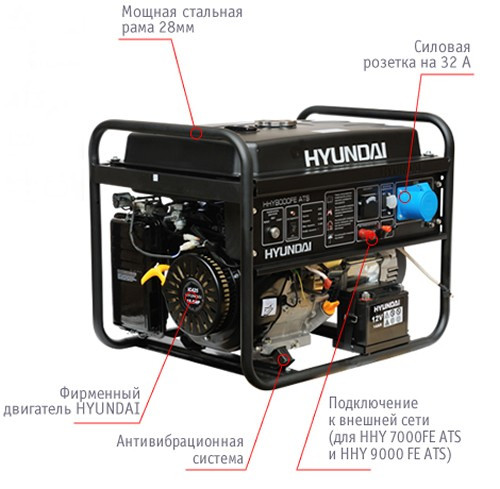 """Генератор HYUNDAI  """"HHY 9010FE ATS""""  мощностью 6кВТ"""