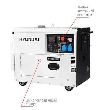 """Генератор HYUNDAI  """"DHY 8000SE""""  мощностью 5,5кВТ, фото 2"""