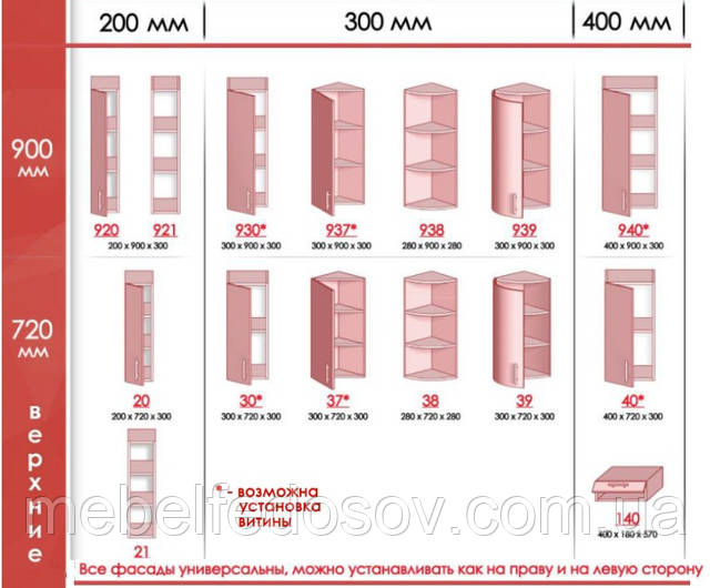 модули кухни хьюго глосс мебель стар