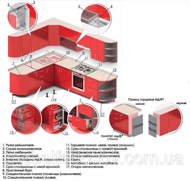 характеристики кухни хьюго глосс мебель стар