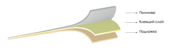 Этикетка полипропиленовая, плёночная этикетка.