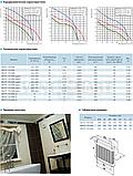 Вентилятор с автоматическими жалюзи ВЕНТС 150 МА (VENTS 150 MA), фото 5
