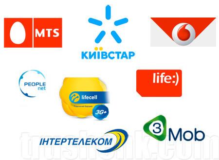 Изменение номеров для связи)