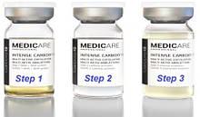Пробиотическая карбокситерапия  Medicare (Германия)