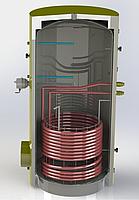 Бойлер косвенного нагрева КНТ с нижним теплообменником серия ВТ-01