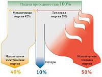 Когенерация: когенерационные газопоршневые ТЭЦ