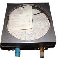 Дифманометр самопишущий ДСС-712-2С-М1