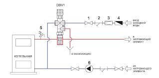 Защита от перегрева твердотопливного котла Regulus DBV-1, фото 2