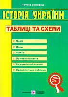 Історія Украини. Таблиці та схеми , Авт.: Земерова Т.