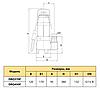Дренажно-фекальный насос Rudes DRQ450F, фото 3
