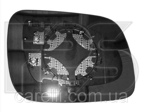 Вкладыш зеркала прав. с обогр. выпукл.  Volkswagen Touareg 2002-06
