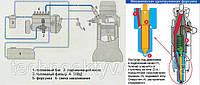 Гильза цилиндра  PERKINS 100mm/104.20 ПОЛУ (3135X041)