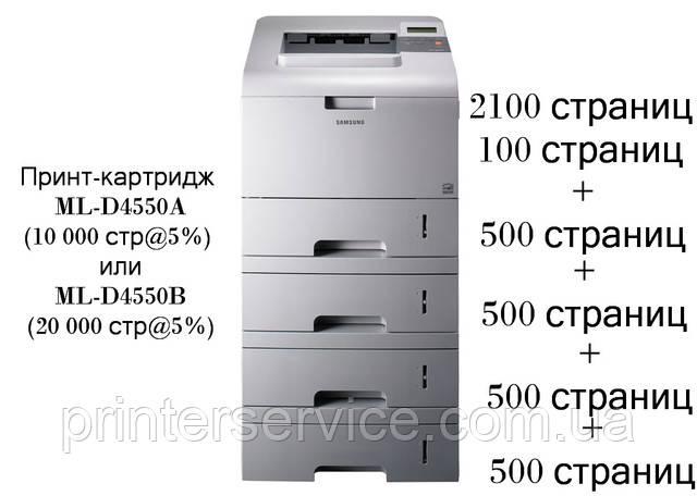 Офисный лазерный принтер ML-4050ND (ML-4050N/XEV)