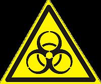 Знак Биологическая опасность