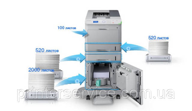 Офисный лазерный принтер ML-5510ND (ML-5510NDR/XEV)