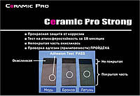 Ceramic Pro Strong - защита бетона, камня, кирпича от влаги и грязи