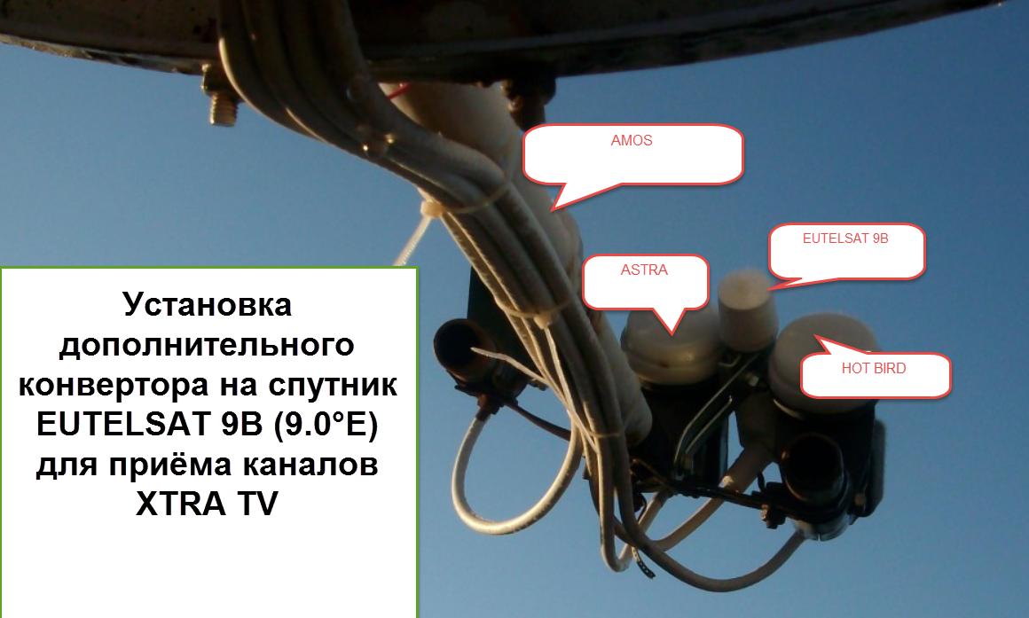 Установка XTRA TV