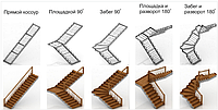 Лестницы. Каркасы лестниц под обшивку. Открытые металлические лестницы