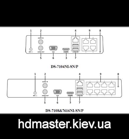 IP-видеорегистратор Hikvision DS-7108NI-SN/P, фото 2