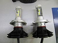 LED авто лампы GV-7S - h4  ZES - альтернатива Би ксенону в рефлекторную оптику.