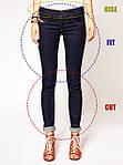 Виды джинсов. Базовые понятия о фасонах джинсов