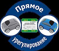 Страхование ОСАГО (Автоцывилка). метро Нивки