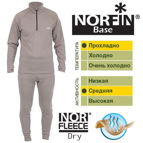 Термобелё NORFIN BASE размер S
