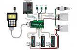 Пульт RZNC-0501 для фрезера і верстатів з ЧПУ, фото 4