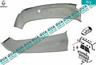 Обшивка задней двери правая ( ляды / крышки багажника ) 6025301594 Renault ESPACE III