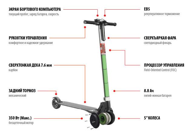 Iconbit SMART carbon SCOOTER