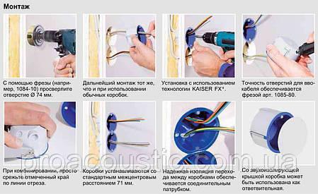 Звукоизоляционная коробка для розетки, фото 2
