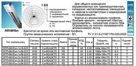 ЛПП-08УЕХN-1х18-025 Взрывозащищенный светильник , фото 2