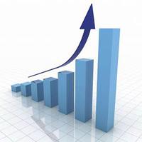 Стратегические карты банка Стратегическая карта «Дистанционное банковское обслуживание (Интернет-банк)» (Технологии управления и развития)