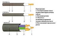 Провод ППСРВМ 660В 1,5