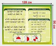 Стенд по математике