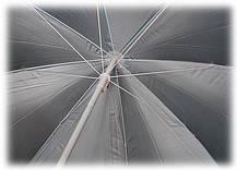 Парасолька Садова ТЕ-002 Світло-блакитний Діаметр 2 метри (Time Eco TM), фото 3