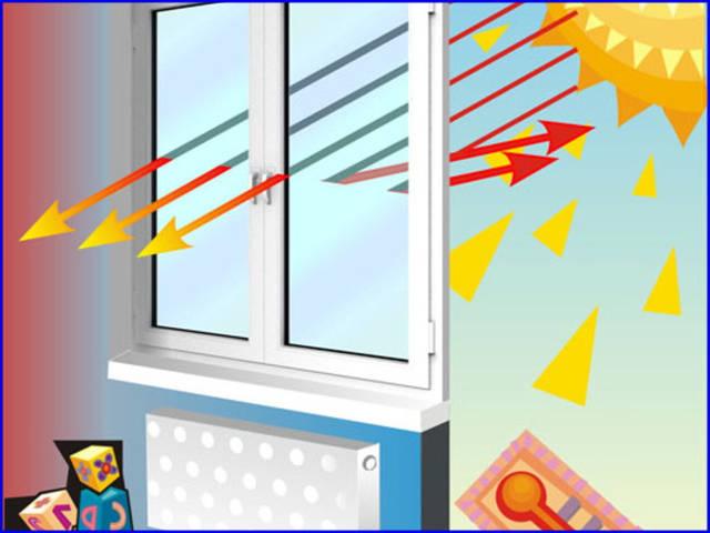 При попадании на пленку прямых солнечных лучей, она натягивается по размеру окна, не теряя своих качеств. Если пленку на лето не снимать получаем очень хорошую теплоизоляцию для работы кондиционера.