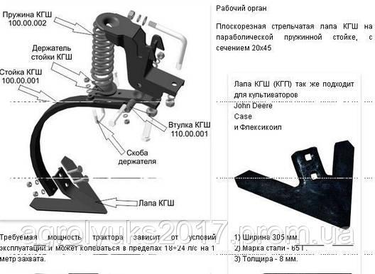 Культиватор КГШ 7.9 полевой широкозахватный, фото 2