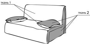 Кресло Акварель 0,9 схема выбора тканей