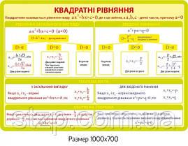 Стенд квадратні рівняння - 4068