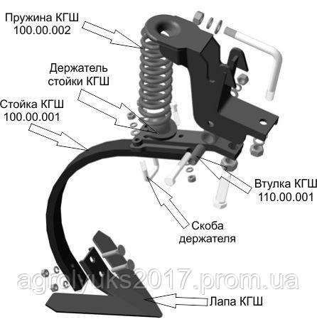 Культиватор КГШ 9.3 полевой широкозахватный, фото 2